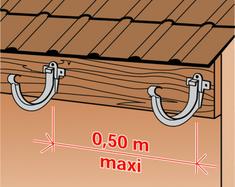 Задължително ли е скобите за челна дъска трябва да се поставят през 50 см., а гривните за водосточната тръба през 130 см. ?
